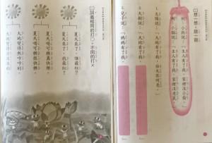 習作A本及習作B本第10頁