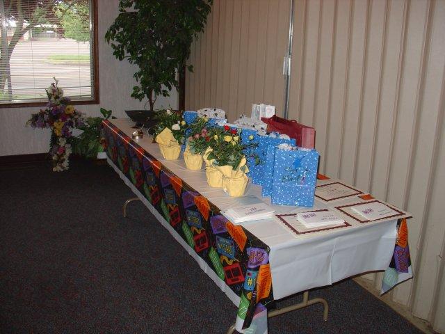 (3)Table display