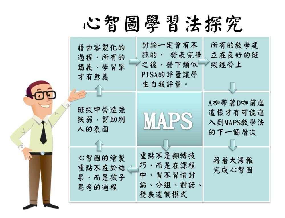 Maps教學法