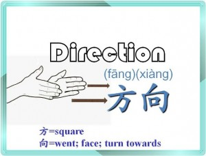 Direction 1