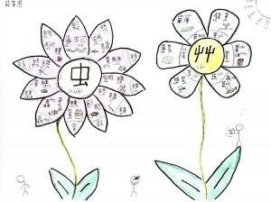 Words Flower