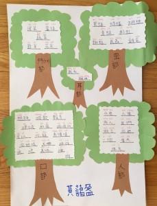 Words Tree
