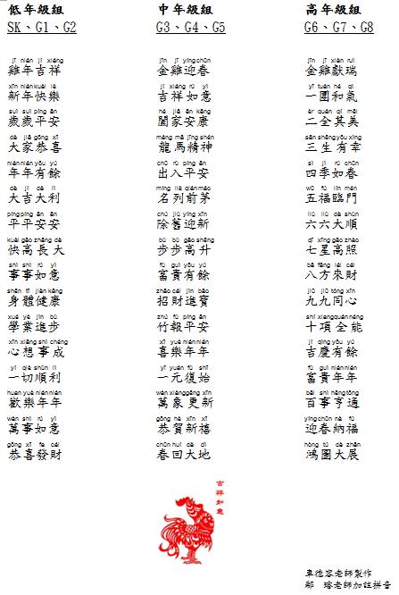 2017ChineseLuckyWords_pinyin